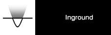 Inground logo