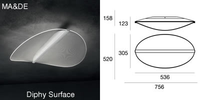 MA & DE Diphy Surface