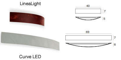 LineaLight_Curve_Led