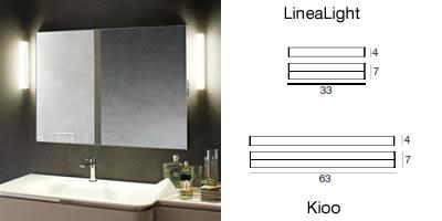 LineaLight_Kioo
