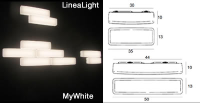 Linea_Light_Mywhite